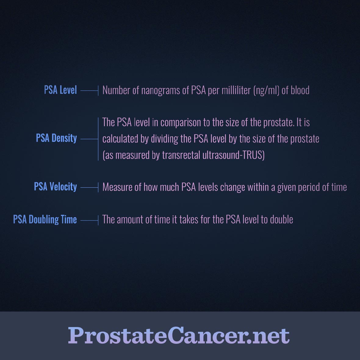 what is the psa test? | prostatecancer